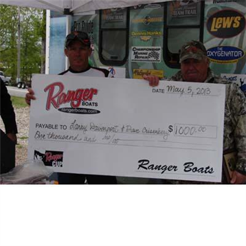 2013 OMTT Anglers of the Year